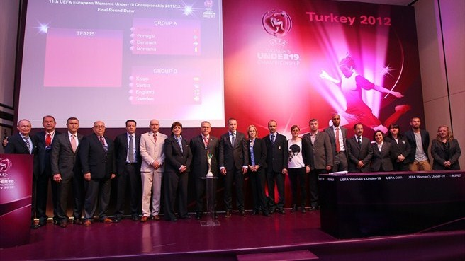 UEFA European Women's Under-19 Championship draw