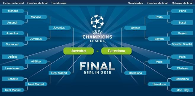 uefa champions league 2017 spielplan