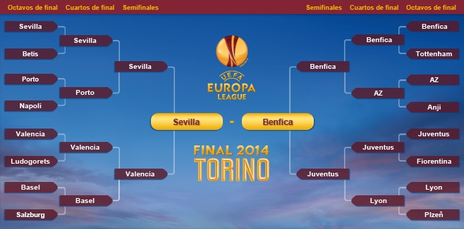 FINAL Uefa Europa Ligue -http://es.uefa.com/img/comp/uel/final2014/UELbrackets.png